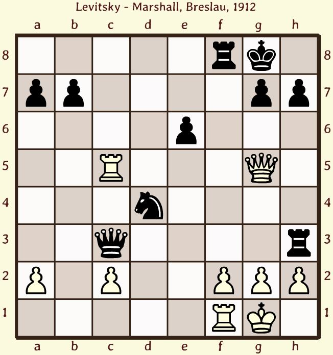 Frank Marshall playing Stepan Levitsky-Breslau 1912 - critical position