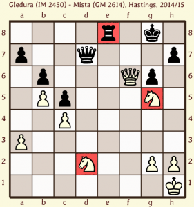 Grandmaster Lesson 29 - LearningChess.net