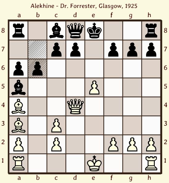 Grandmaster Lesson 34 - LearningChess.net
